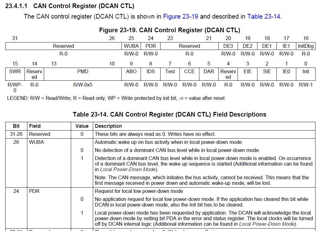 resolved am335x arm cortex a8 microprocessors technical reference rh e2e ti com arm cortex-a8 technical reference manual arm cortex-a8 technical reference manual