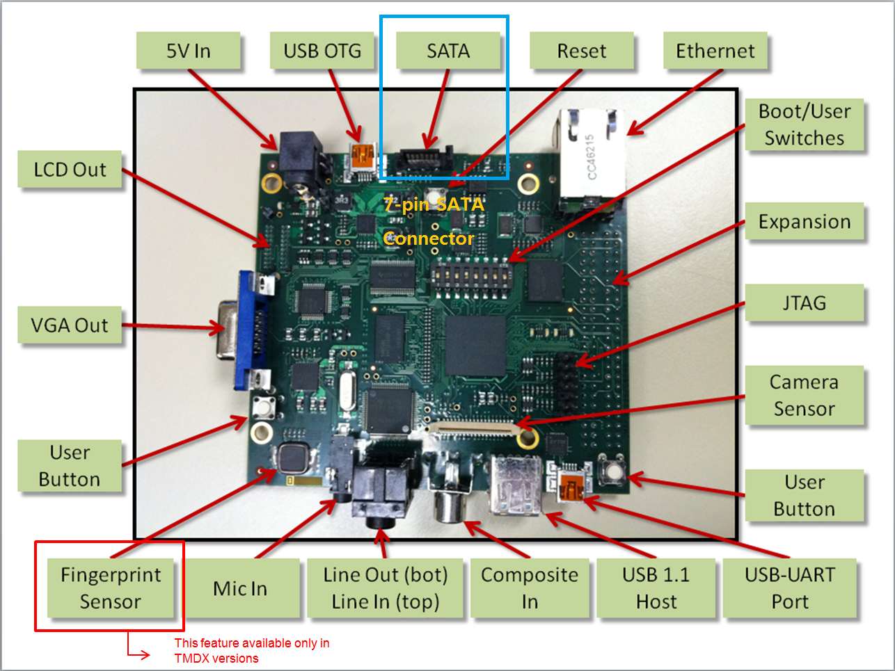 Resolved Sata Cable Connection With Omap L138 Lcdk Processors Wire Diagram If I Connect Ssd And Board 7pin To 22pin Do Share A Power From Provided 5v 3a Adapter Or Use External