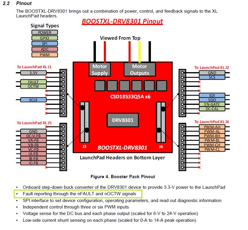 Resolved] Tiva C PinMux Utility 1 0 4 TM4C1294NCPDT Eth0