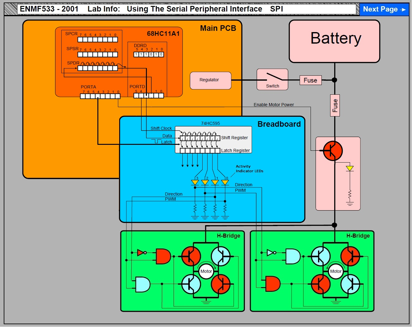 Tm4c123gxl H Bridge Motor Direction Control Other Microcontrollers Pwm Driver Amplifier It Is Such A Complete Hbridge Sketch From 15 Years Ago To Illustrate Elements Of Automation Mechanical Students