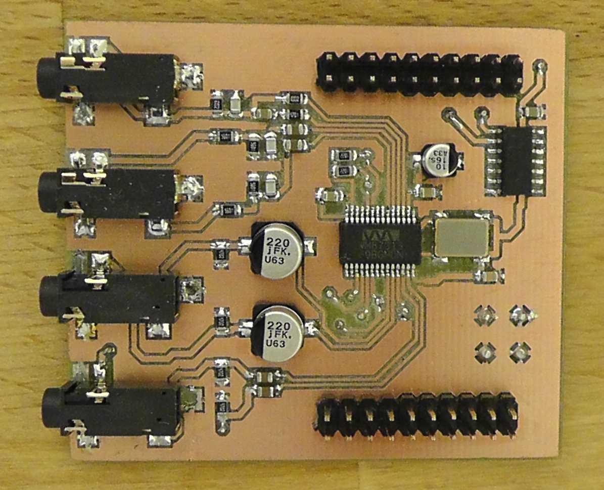 hardware platform examples