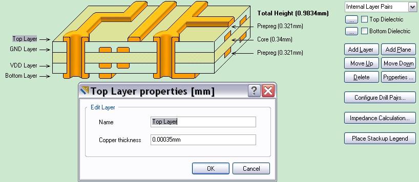 Electronics FAQ: Printed Circuit Boards - Construction ...