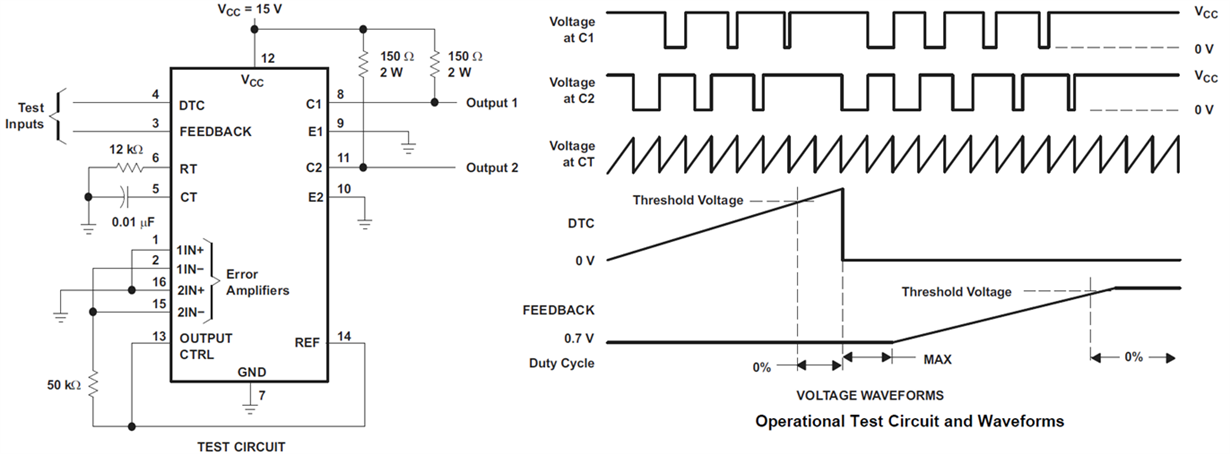 analog wirefigure 1 the tl494 data sheet\u0027s operational test circuit and waveforms