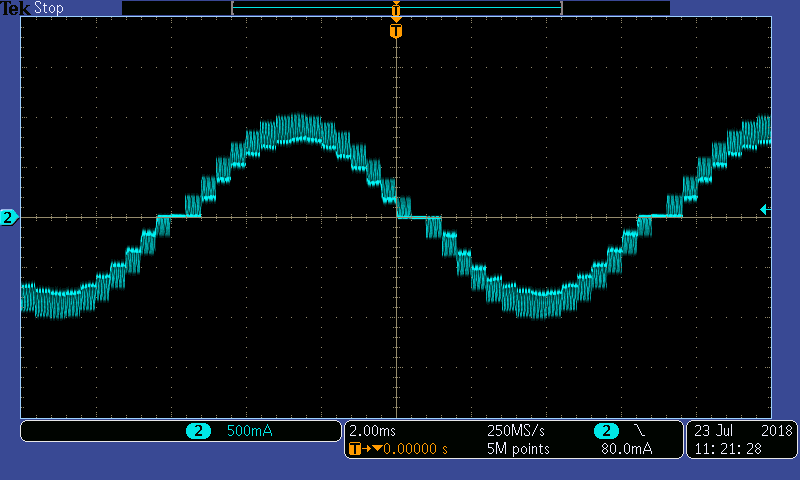 Stepper waveform with 60% fast decay