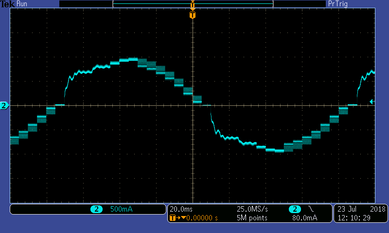 Stepper waveform at a slow speed (200PPS) with slow decay/50% mixed decay
