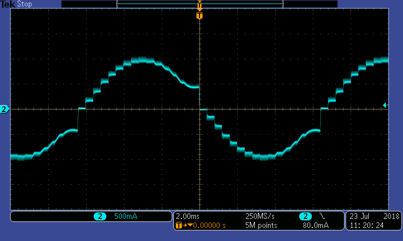 Stepper waveform with slow decay