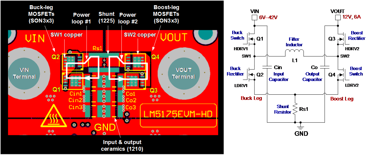 Figure 1: Four-switch buck-boost converter power stage layout and schematic