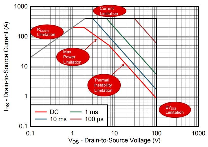 Understanding MOSFETs Part 2