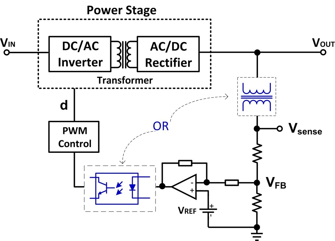 Figure 1. Feedback and control of a closed-loop isolated DC/DC converter.