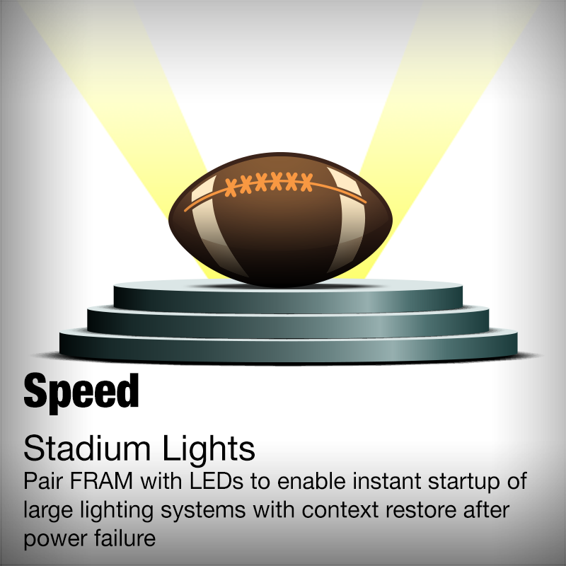 How FRAM and LED lighting could bring about a new era in stadium lighting