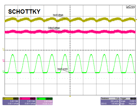 Figure 6: (Schottky) Superimposed AC voltage, 2V peak to peak at 5KHz and Io = 3A