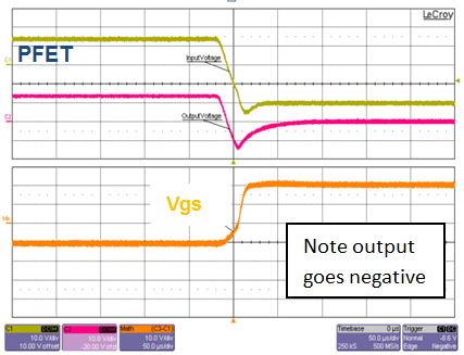 Figure 3: (PFET) Dynamic input voltage reversal, 12V to -20V, Cout = 4.7µF, Io = 0.1A