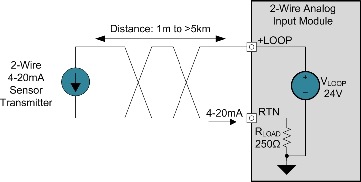 2-Wire 4-20 mA Sensor Transmitters: Background and ...