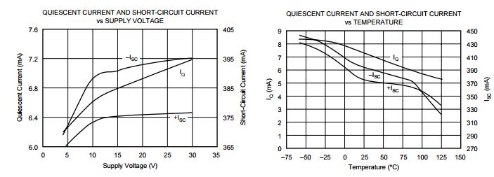 opa552 - precision amplifiers forum - precision amplifiers