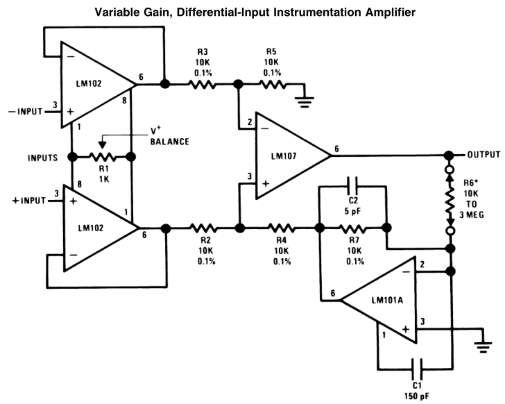 resolved  stability of lm101a variable-gain instrumentation amp