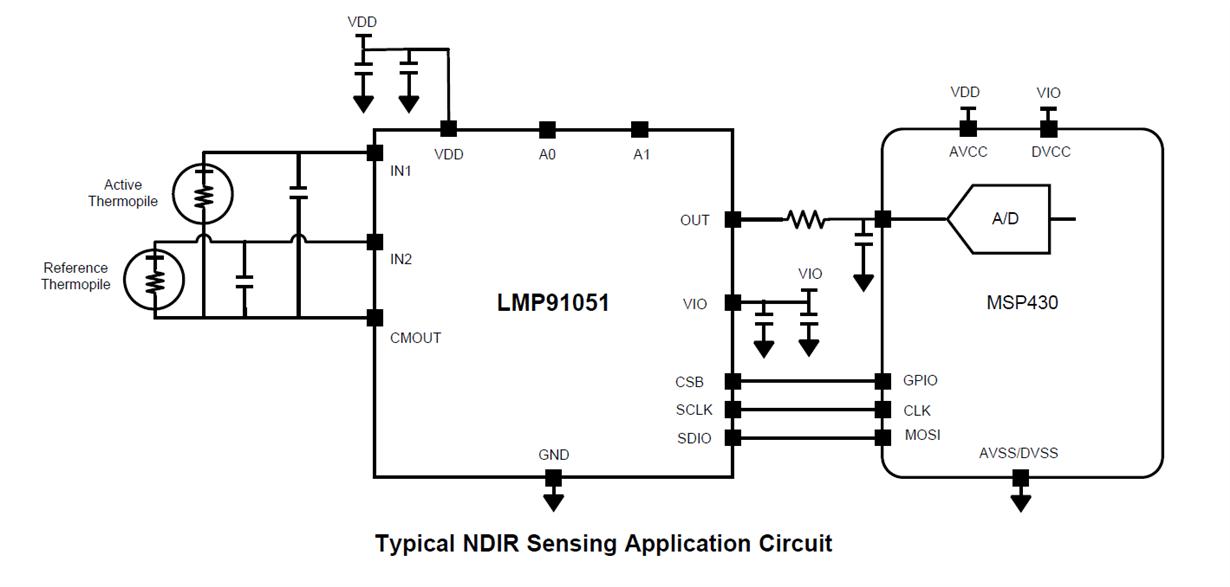 reg doubt in lmp91051 gas  chemical sensor