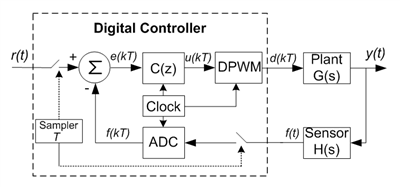 Digital controlled feedback system