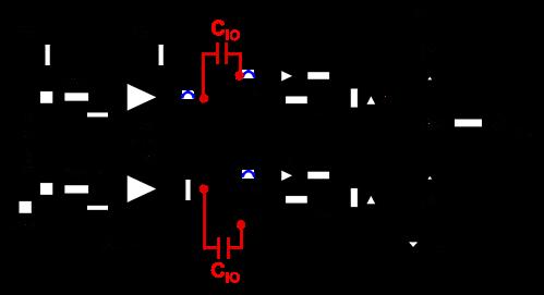 Gate driver transformer vs high low side driver