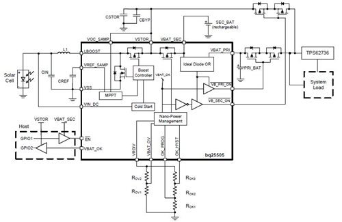 boss fs 6 circuit diagram blueraritan info on Fisher Plow Electrical Diagram Boss Snow Plow Wiring for ti ee community, wiring diagram