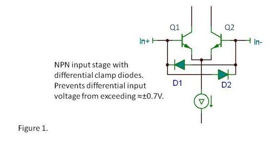 op amps used as comparators u2014is it okay