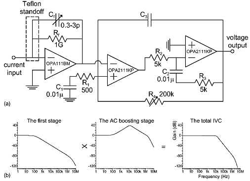 choosing a transimpedance amplifier to replace opa111 - precision amplifiers forum
