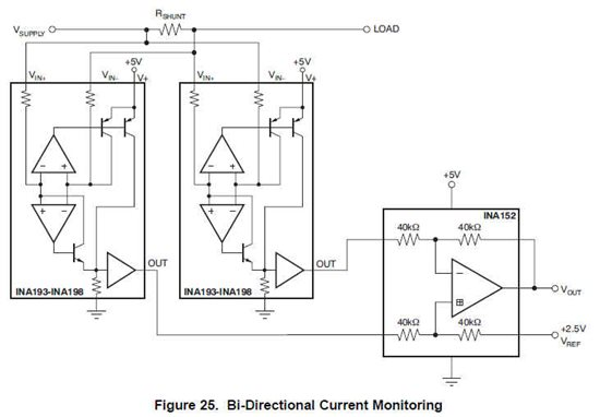 resolved  recommended current sensing amplifier - precision amplifiers forum