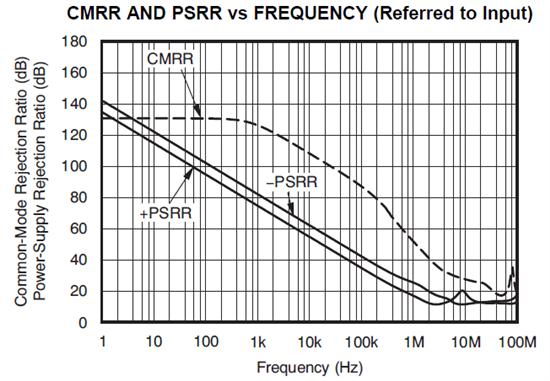 operational amplifier - amplifiers forum - amplifiers
