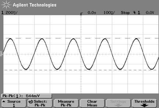 resolved  tps51200  vo oscillating  dc