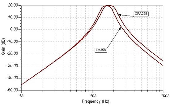 resolved  designing band pass filter using stlm358