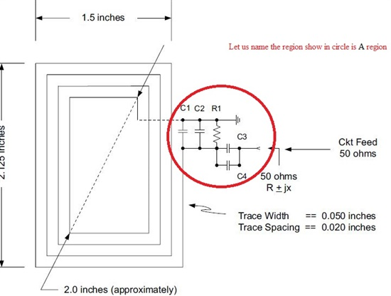 design of an antenna for a Wire antenna design lengths the classic numbers for all types of wire antennas at hf wire antennas need to be made a bit long and cut to resonance.