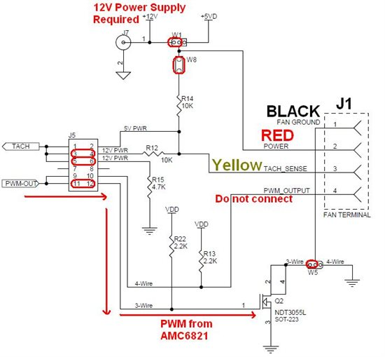 the following diagram shows how to setup the evaluation board for 12v 3-wire  fans  the six jumpers for 12v 3-wire fans: