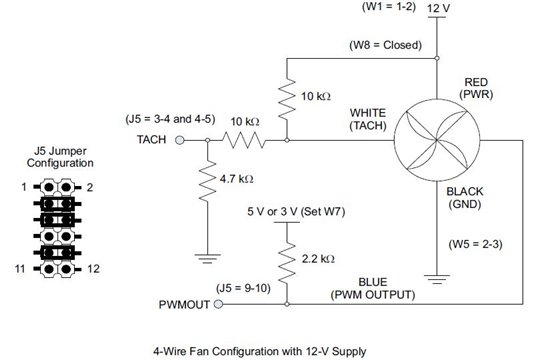 can t get pwm signal to vary from hi using amc6821evm pdk kit since you are using 4 wire fans the third jumper should connect pins 9 and 10 as follows