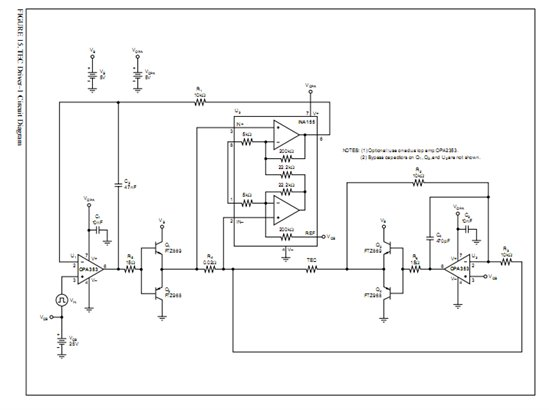 resolved  linear thermoelectric cooler driver