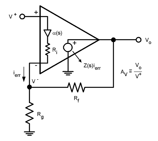 current feedback amplifier   how do i make it work for me  - analog wire - blogs