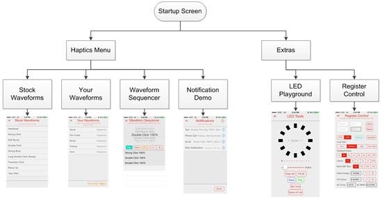 haptics to go  wireless tool easily prototypes tactile