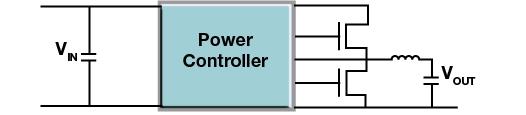 Typical FPGA power solution on FPGA development kit