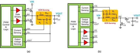 Inductor DCR current sensing in (a) buck, and (b) boost synchronous regulators