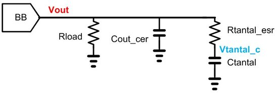 Improper selection of output capacitor in PSM operation