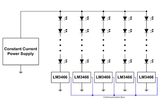 In this application, the LM3466 integrated circuits communicate with each other to ensure that the incoming current, being forced by the constant current supply, is distributed equally across the strings.  The linear regulator absorbs any difference in LED stack forward voltage.
