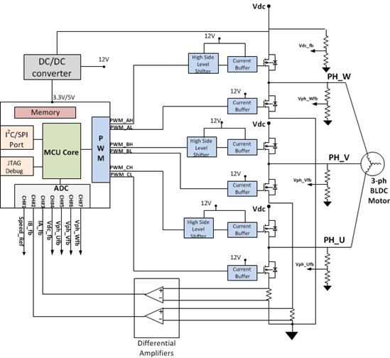 Diy Bldc Motor Driver Circuit: How To Easily Design Sinusoidal, Sensorless Control For 3