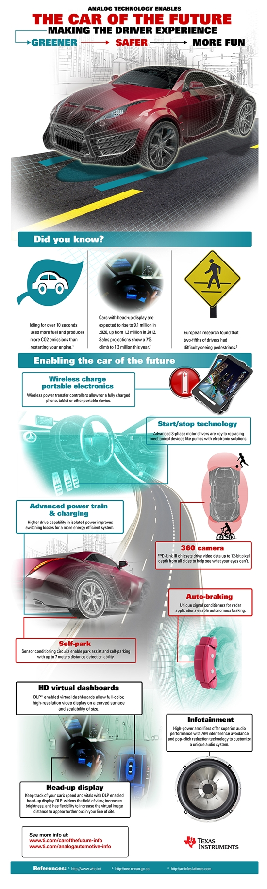 Analog technology enables the car of the future