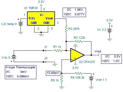 k type thermocouple fully differential amplifier amplifiers forum rh e2e ti com