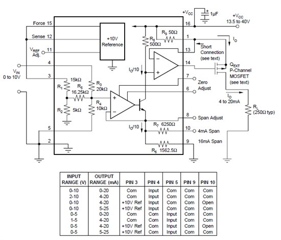 resolved  basic rcv420 and xtr110 connections - precision amplifiers forum