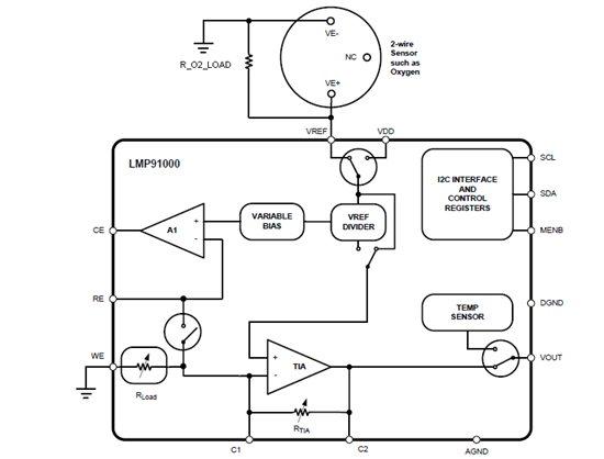 lmp91000  u0026 sensor simulation