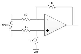 Clarification on current sense circuit for tmdshvmtrinspin for Motor current sensing circuit