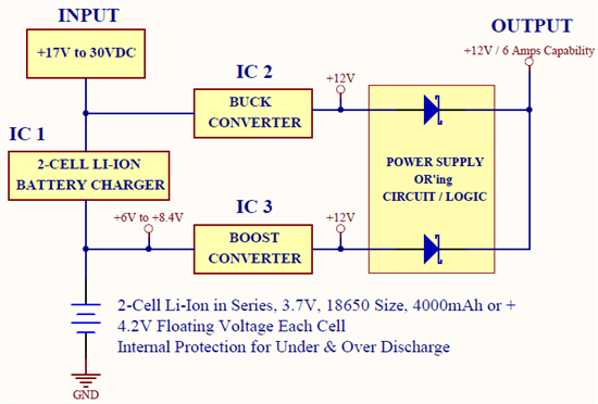 12V / 6A Power supply  Help with Buck and Boost converters + OR'ing